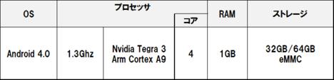 Regza_tablet_at570_1