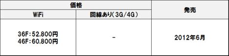 Regza_tablet_at570_6