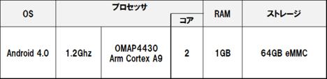 Regza_tablet_at700_1