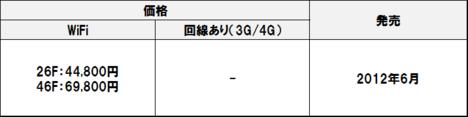 Regza_tablet_at700_6