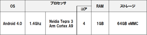 Regza_tablet_at830_1