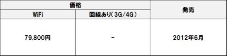 Regza_tablet_at830_6