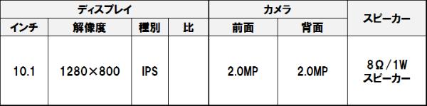S100_az_2