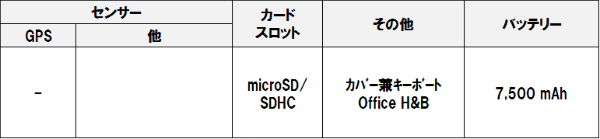 S100_az_4