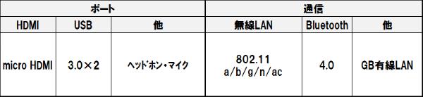 S20_4m033jp_3