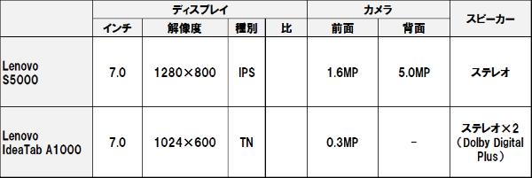 S5000_2