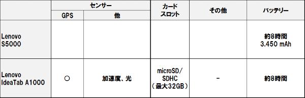 S5000_4