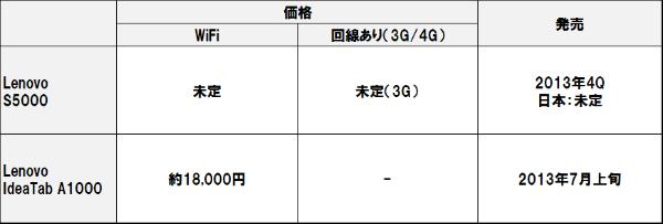 S5000_6
