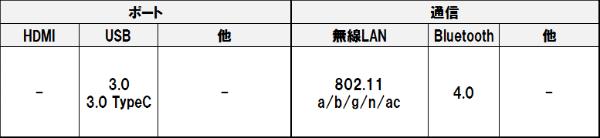 Sa5271f58uf_3