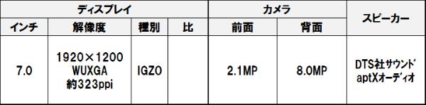 Sh05g_2