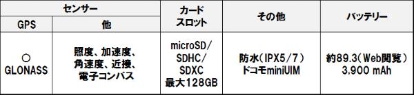 Sh05g_4