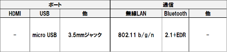 Slate_7_japan3