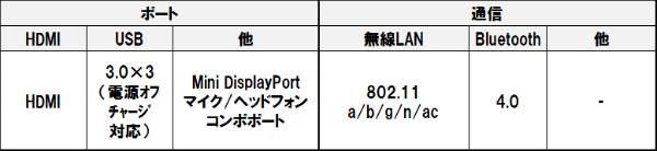 Spectre134100x360_3