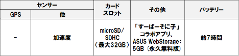 Super_sonico_4