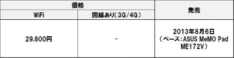 Super_sonico_6