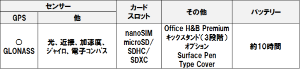 Surface3_4