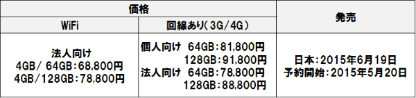 Surface3_6