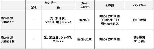 Surface_2_j4