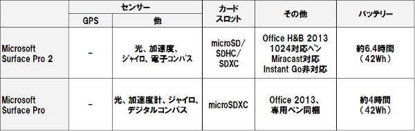 Surface_pro_2_j4