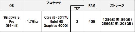 Surface_pro_japan_1