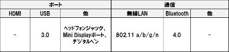 Surface_pro_japan_3
