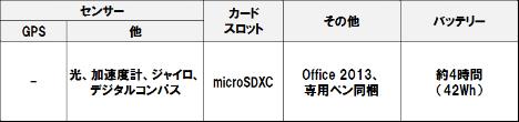 Surface_pro_japan_4