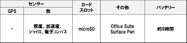 Surfacepro3_4