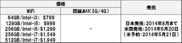 Surfacepro3_6