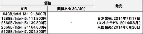 Surfacepro3j_6