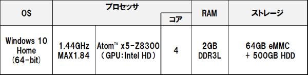 Sw3016f12d_1
