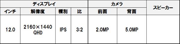 Switchalpha12_2