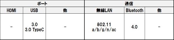 Switchalpha12_3