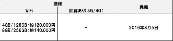 Switchalpha12_6