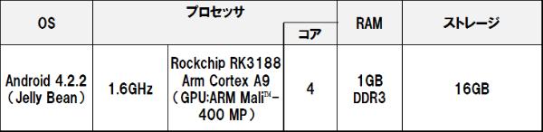 Ta2c55r3_1
