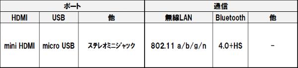 Ta2c55r3_3