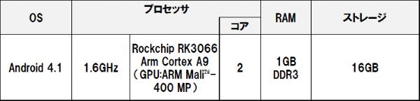 Ta2ca41r32_1