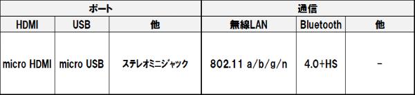Ta2ca41r32_3