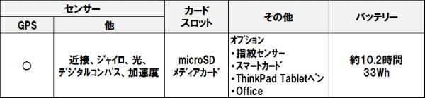 Thinkpad10_4