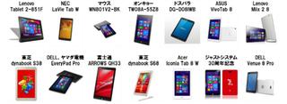 「8P1150T-AT-FEM」ユニットコムがiiyamaの8.0インチWin8.1 with Bing搭載タブレットを発売
