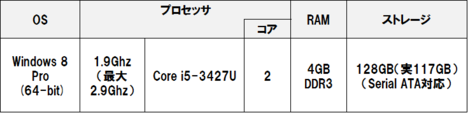 Toughpad_fzg1_1