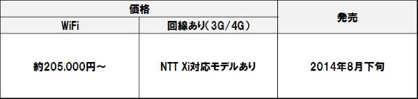 Toughpad_fzg1_201407_6