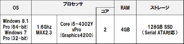 Toughpad_fzm1_1