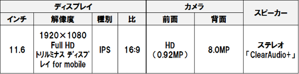 Vaio_fit_11a_2