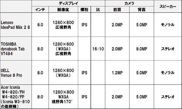 Win_8inchi_j2