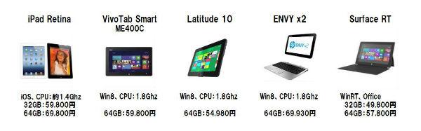 Win_tablet_comparison