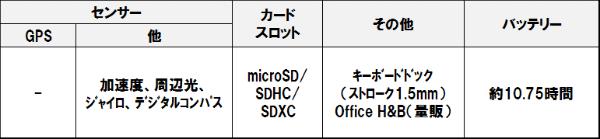 X2_10n000_4