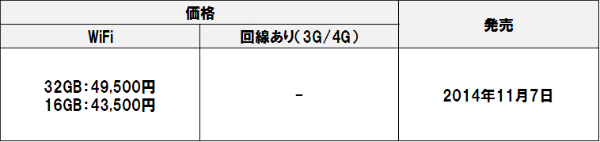 Xperia_z3_tab_6