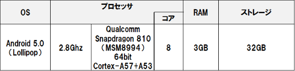 Xperiaz4tablet_1