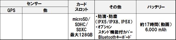Xperiaz4tablet_4