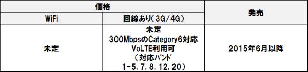 Xperiaz4tablet_6